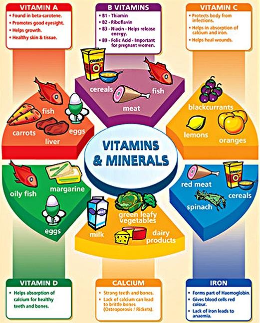 vitaminfoods